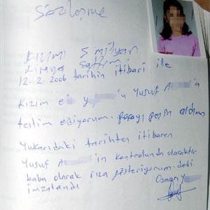 12 Yaşındaki Kızını 5 bin TLye SATTI