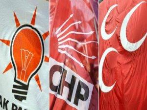 HDP'siz Yeni Anayasa Çalışması