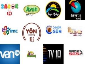 Kapatılan Radyo ve TV'ler