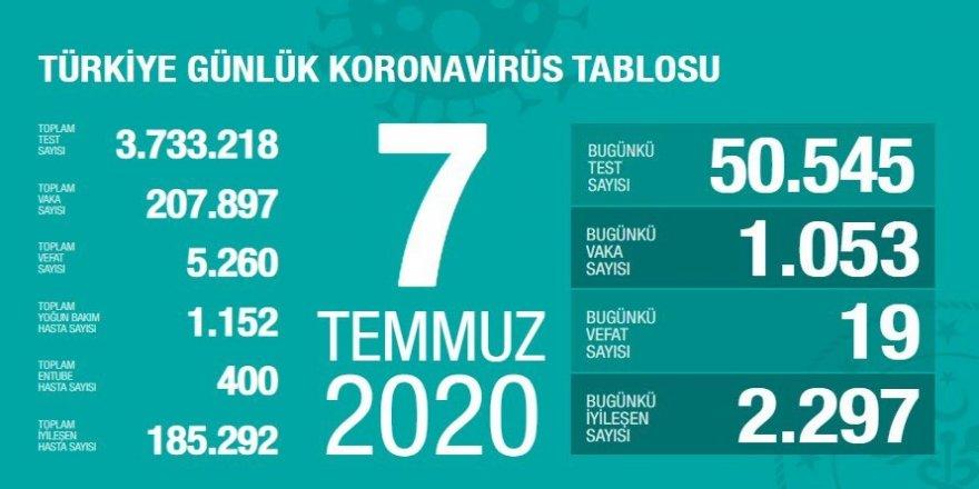 Covid-19 Türkiye | Can Kaybı 5260'a Çıktı