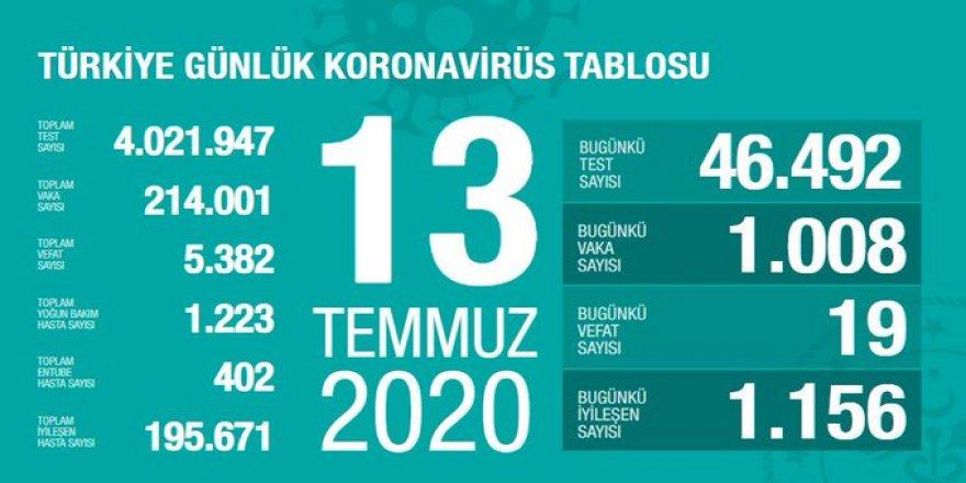 Covid-19 Türkiye | Can Kaybı 5382'ye Çıktı