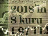 Hükümet, Dolar 2018'de 1,97 Olacak Demişti...