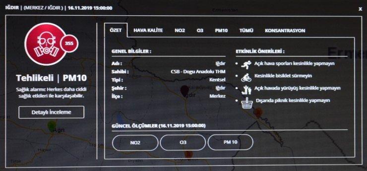 Iğdır Türkiye'nin Havası En Kirli Kenti
