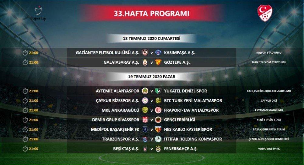 Süper Lig'de 33. Haftanın Programı Değişti