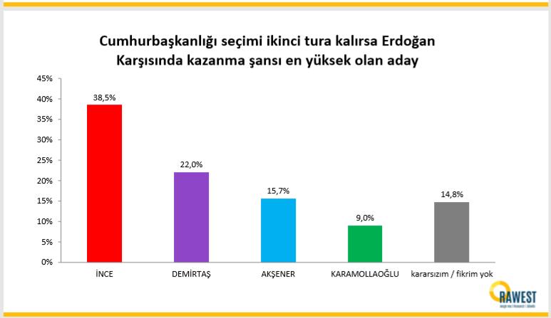 anket4.png